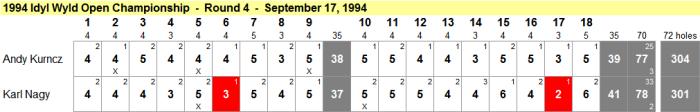 1994_idyl_wyld_open_round_4