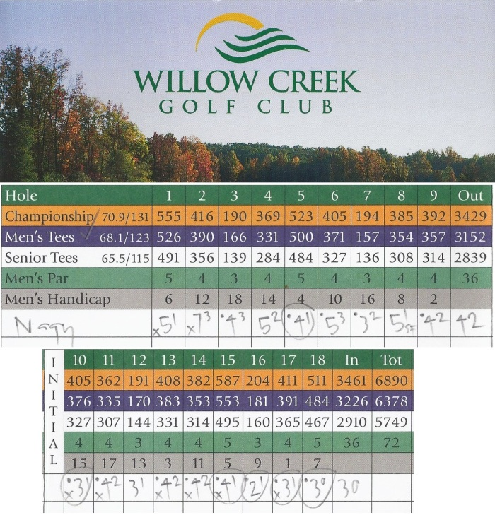 scorecard_willow_creek_052506