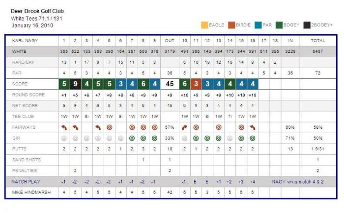opening_day_of_golf_06_011610